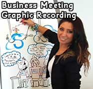 Business Meeting, Graphic Recording, Visual Protocol, Live Visualisierung, Shire, Adelboden, The Cambrian, Agnes Live-Karikaturen, Clipart, Comic, Cartoon, Illustration, Cartoon, Comic, Karikatur, Zeichnung, Download, kostenlos, Gratisbild, gratis, free, Kunst, Kuenstler, Live Karikaturist, Comiczeichner, Armenia